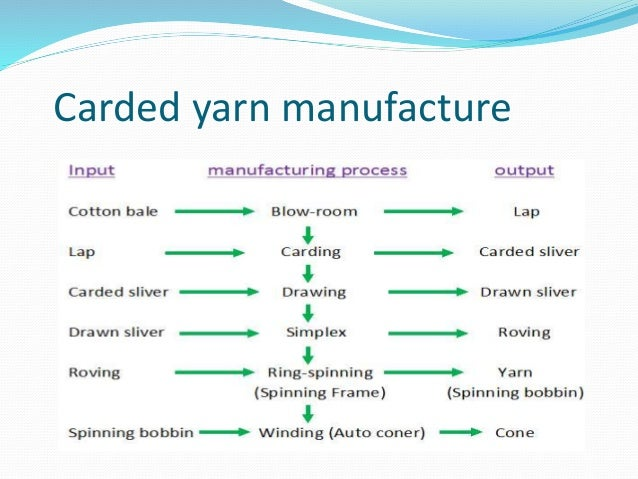 yarn manufacture system, wiring diagram