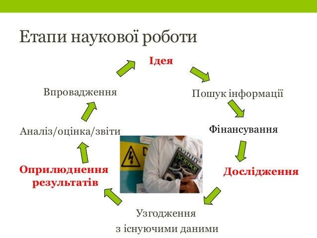 Сучасні виклики наукометрії  Slide 3