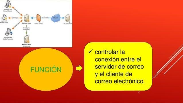 FUNCIÓN  controlar la conexión entre el servidor de correo y el cliente de correo electrónico.