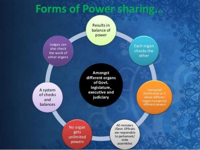 NCERT Solutions for Class 10th: Ch 1 Power Sharing Civics