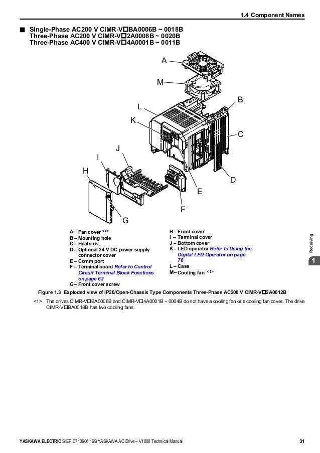 Yaskawa V1000 Instuction Manuel on