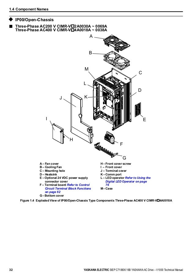yaskawa v1000 instuction manuel 32 638?cb=1473473231 yaskawa v1000 instuction manuel yaskawa z1000 wiring diagram at reclaimingppi.co
