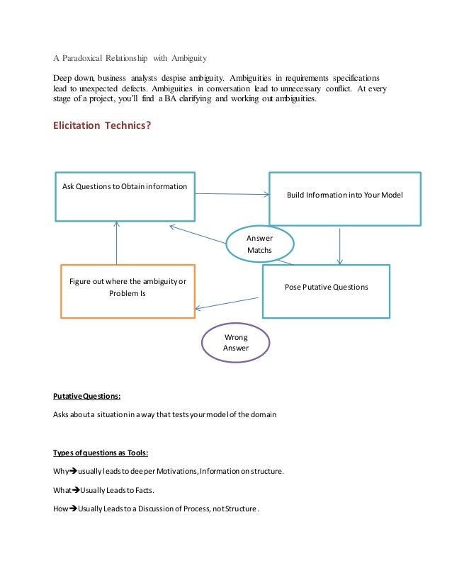 Business Analyst Documentation - Business analyst documents