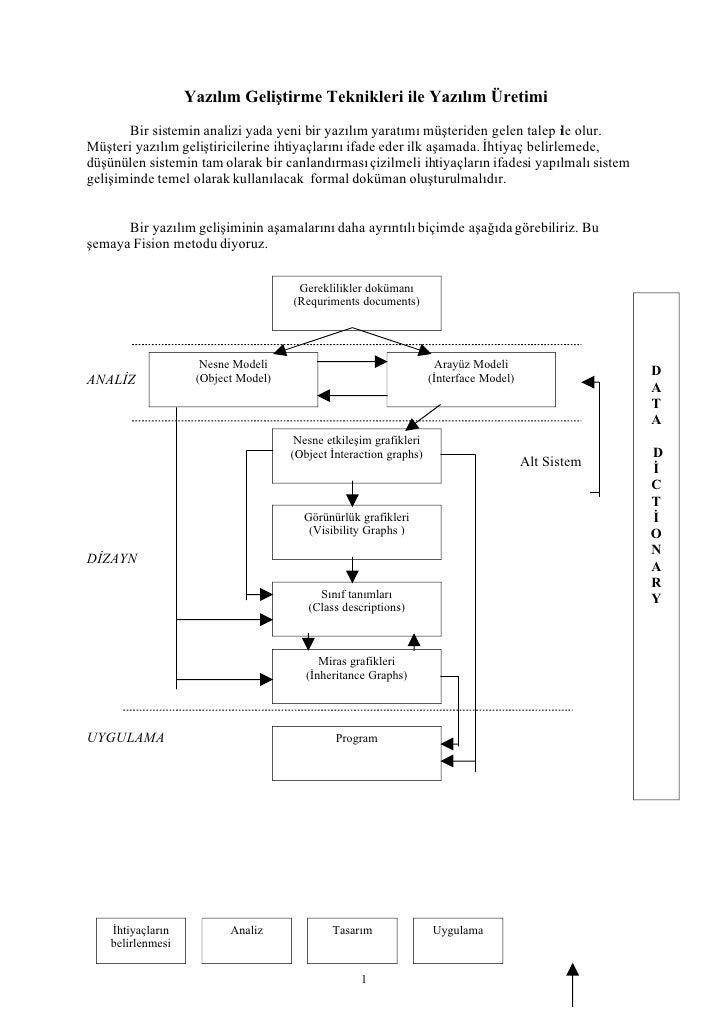 Yazılım Geliştirme Teknikleri ile Yazılım Üretimi        Bir sistemin analizi yada yeni bir yazılım yaratımı müşteriden ge...