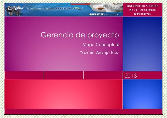 2013Gerencia de proyectoMapa ConceptualYazmin Araujo RuizUNIVERSID