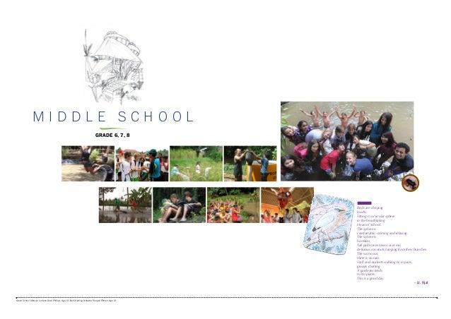GRADE 6, 7, 8Green School (Above): Luciana Dewi Phillips Age 12; Bali Starling: Natasha Therese Åhman Age 13