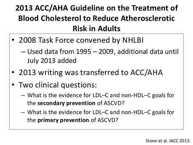 Niacin Is Ineffective in Patients with Established ...