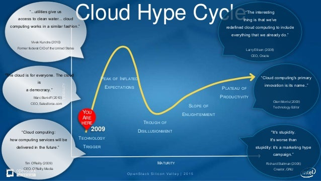 Accelerating the Next 10,000 Clouds Slide 2