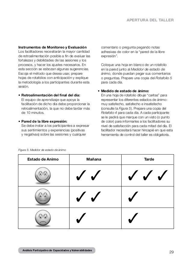 Dorable Plantilla De Formulario De Evaluación De Taller Composición ...