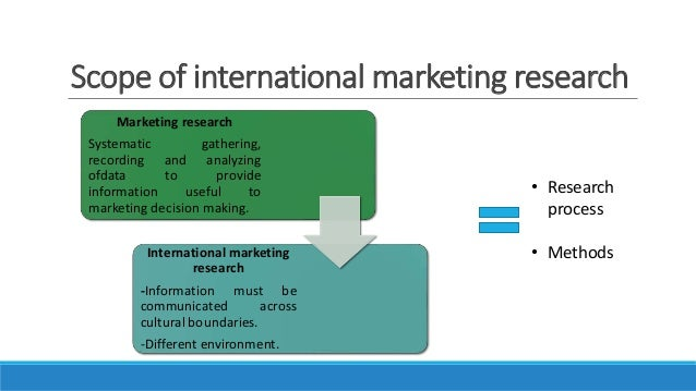 international marketing research paper International marketing essay 1990 words | 8 pages most important to take into consideration are cultural tastes and differences one of the worst things a company can do is market to a country in which they have failed to do their research there are countless examples of companies making costly marketing blunders.