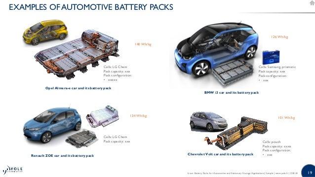 Li Ion Battery Packs For Automotive 2018