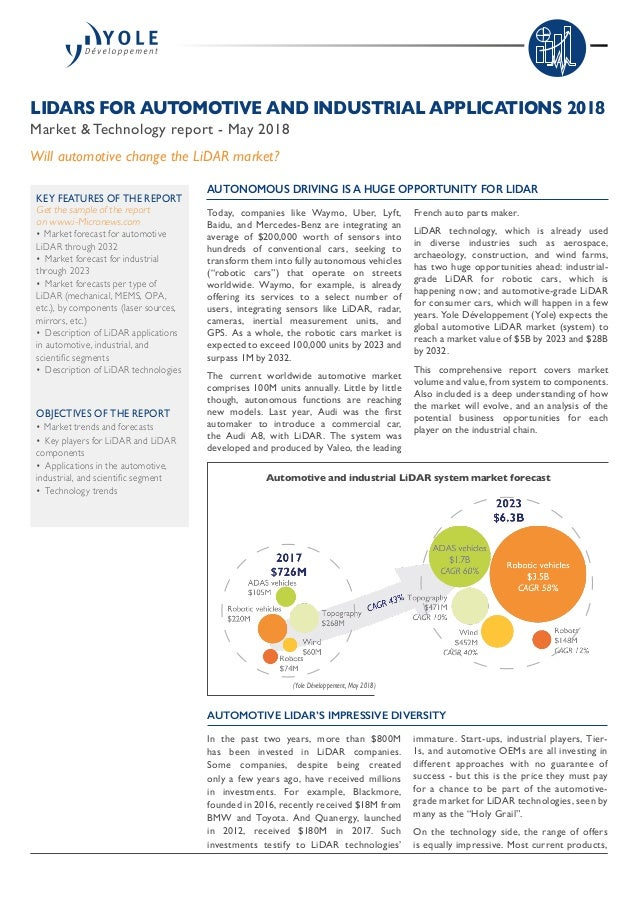 LiDARs for Automotive and Industrial Applications 2018 Report by Yole…