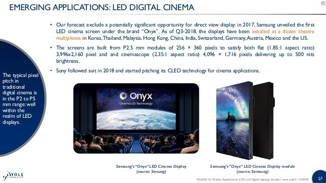 Miniled For Display Applications Lcd And Digital Signage Report By Y