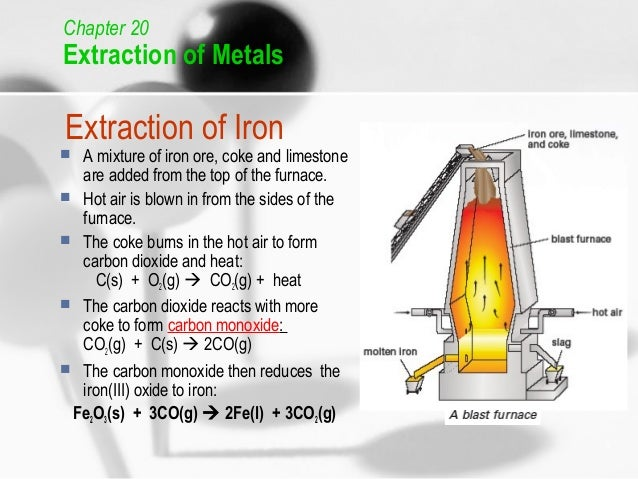 extracting iron from iron ore in Common methods of extracting the iron ore consist of blasting, drilling, or general excavating,  most iron ore is produced from open-pit mines after the iron ore is out of the ground, it may be shipped to the iron and steel manufacturing plant.