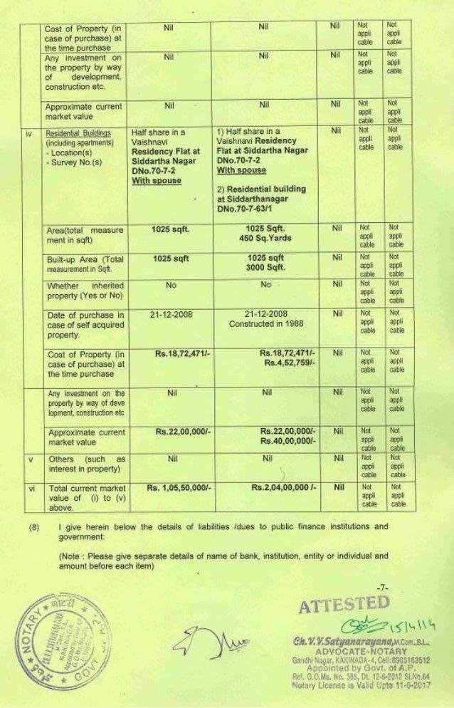 YD Rama Rao Affidavit for MLA KKD 2014 Elections
