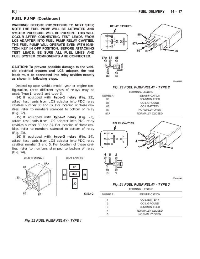 Jeep Wrangler Fuel Pump Wiring Harness - Wiring Diagram Data on porsche 911 fuel system, chevrolet suburban fuel system, vw jetta fuel system, chevy trailblazer fuel system, mazda 2 fuel system, toyota tacoma fuel system, humvee fuel system, ford crown victoria fuel system, 1988 jeep fuel system, ford flex fuel system, vw polo fuel system, nissan d21 fuel system, ford ranger fuel system, jeep 4.0 fuel injector, jeep liberty fuel system, dodge dakota fuel system, nissan versa fuel system, chrysler town and country fuel system, audi r8 fuel system, mazda rx-8 fuel system,