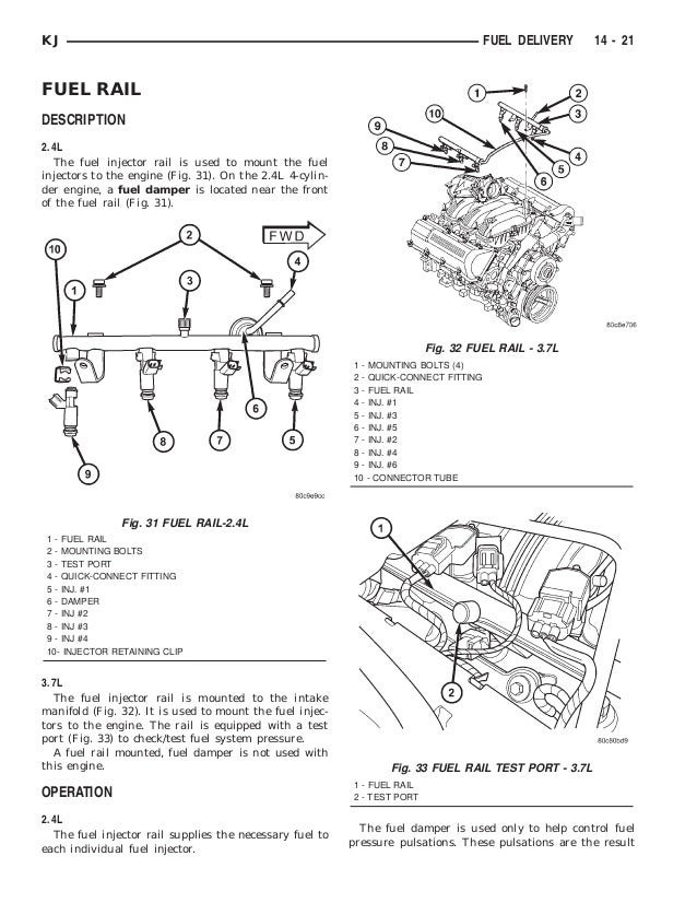 Jeep Liberty 3 7 Engine Problems Parts