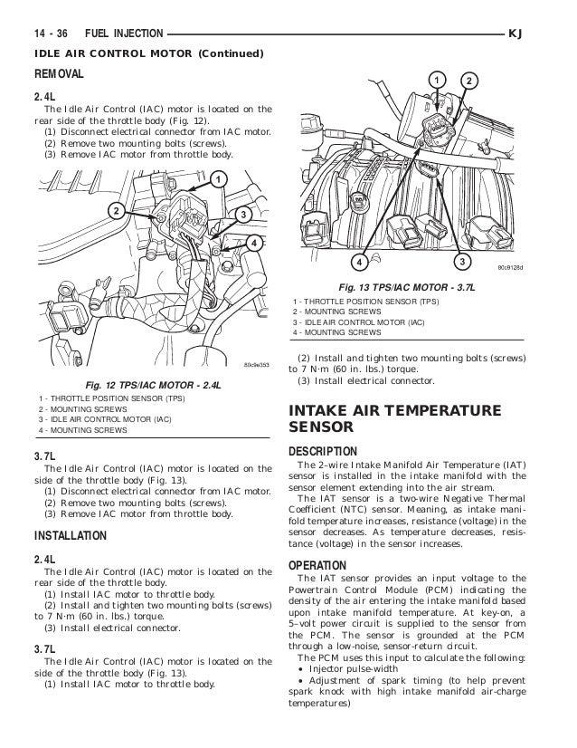3 7l jeep liberty wiring harness diagram data wiring diagram site 2008 Jeep Grand Cherokee Wiring Diagram 2002 jeep liberty fuel wiring all wiring diagram data jeep liberty electrical diagram 3 7l jeep liberty wiring harness diagram