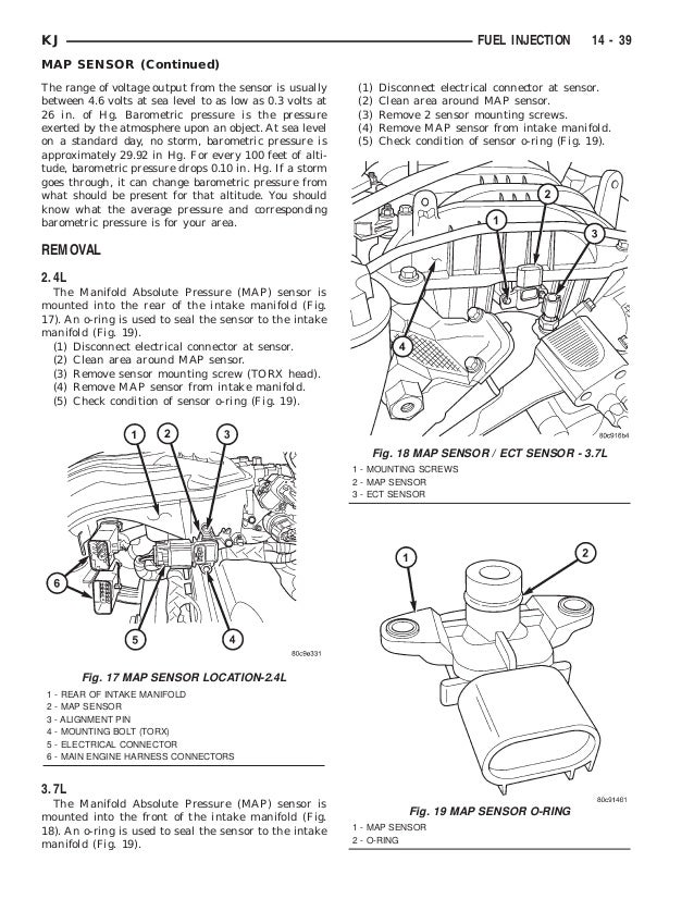 Jeep Liberty 2002 2005 Fuel Systemrhslideshare: 2003 Jeep Liberty 3 7 Liter Engine Diagram At Elf-jo.com