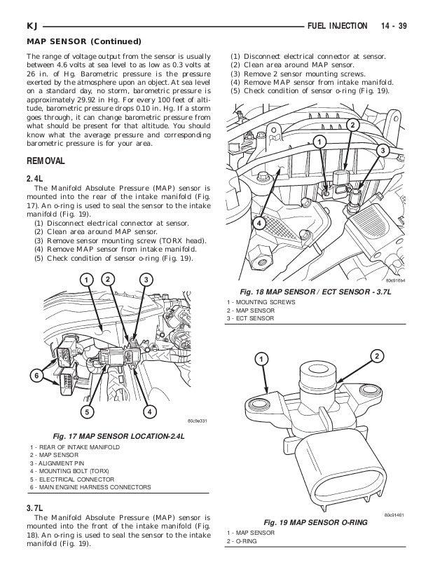 Beautiful Jeep Liberty 3 7 Hvac Wiring Diagram Pattern - Simple ...