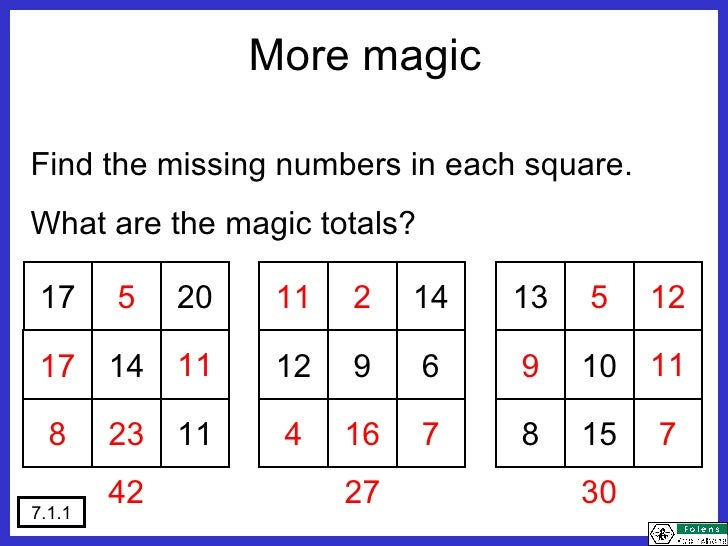 Squares of numbers from 1 to 30