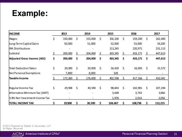 year end financial planning bracket management
