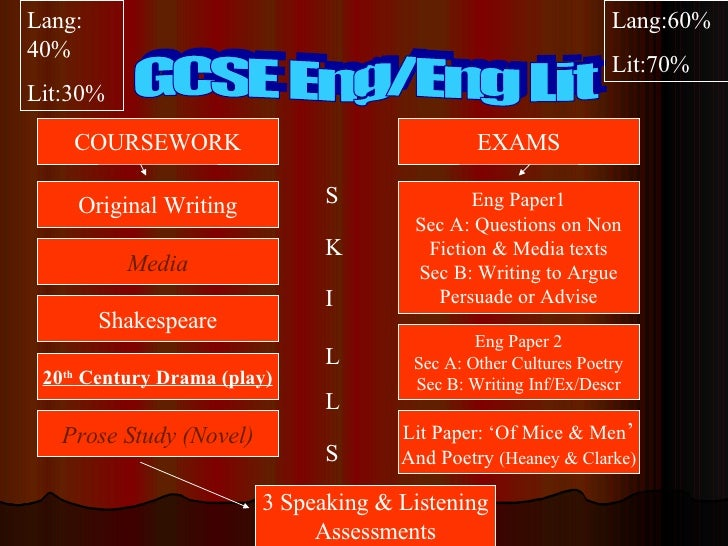 English Teaching Resources