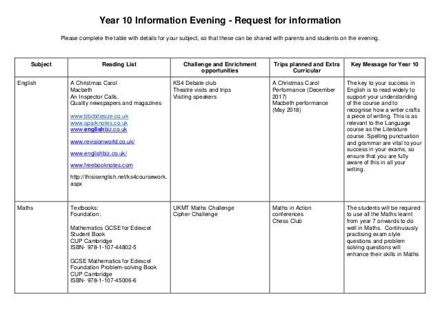 Year 10 Information Evening - Request for information Please complete the table with details for your subject, so that the...