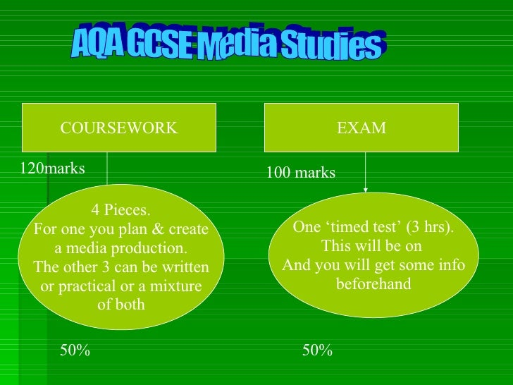 AQA GCSE Media Studies COURSEWORK EXAM 4 Pieces. For one you plan & create a media production. The other 3 can be written ...