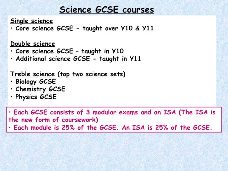 GCSE correspondence courses