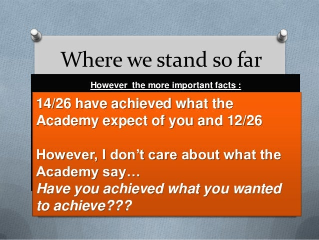 Where we stand so farInternational relations Exam – 40% of courseOur results:A – 4 studentsB – 10 studentsC- 3 studentsD –...