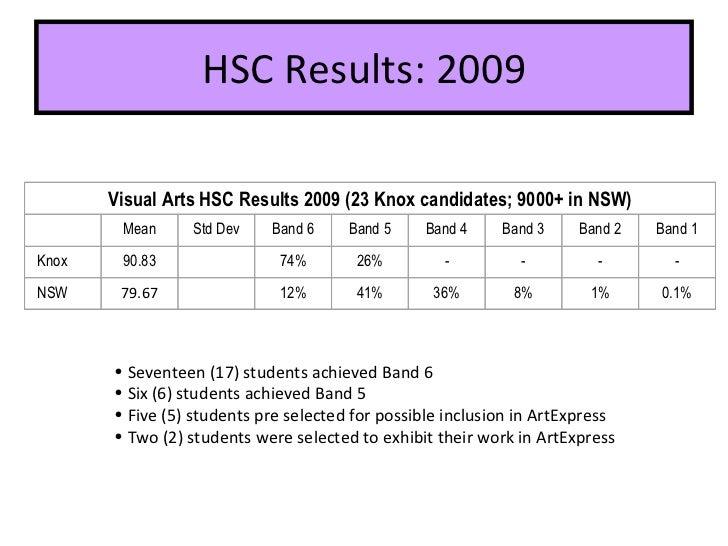 Year 11 Information Powerpoint 2011