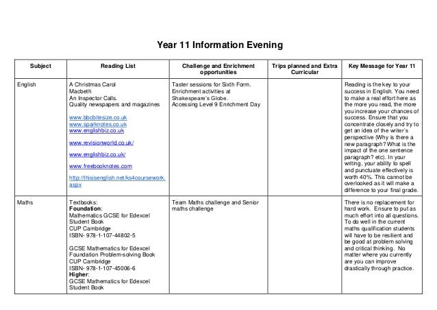 Year 11 Information Evening Subject Reading List Challenge and Enrichment opportunities Trips planned and Extra Curricular...