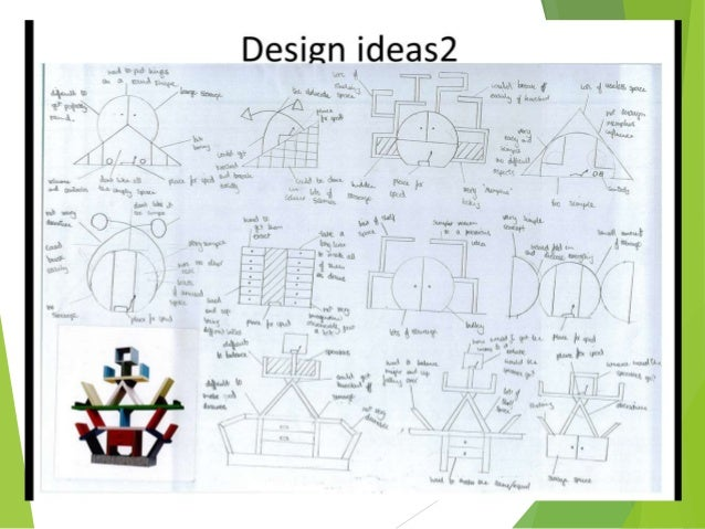Year 11 product design guide to controlled assessment