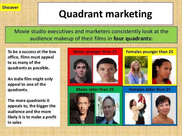 sc 1 st  SlideShare & tent pole and quadrant marketing