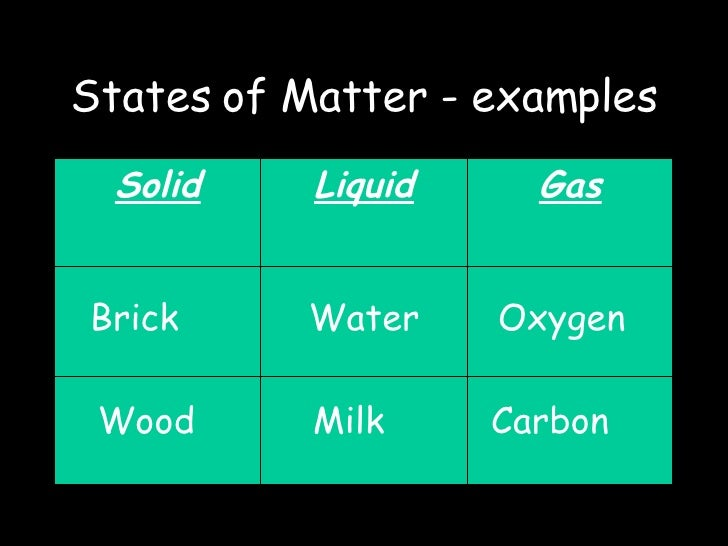 year7 solids liquids and gas lesson 1