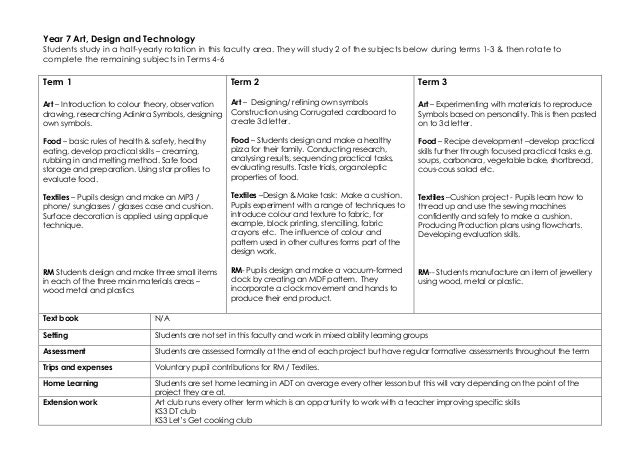 year 7 curriculum worksheets pdf
