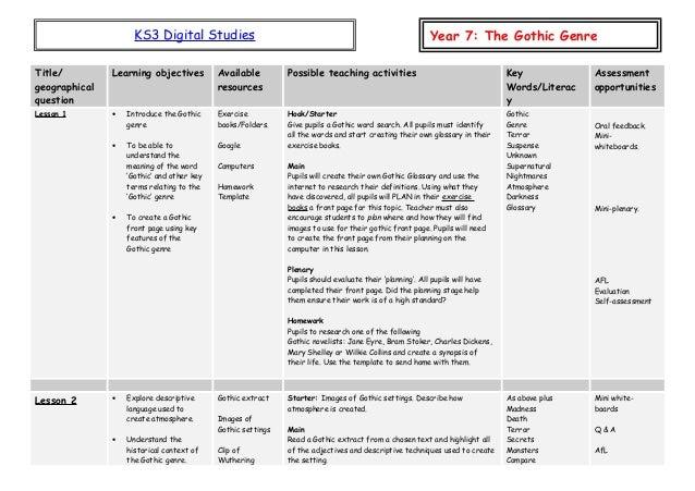 homework checklist template