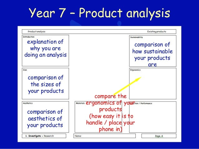 Year 7 product analysis sw 2014