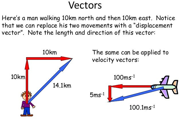 Year 9 gcse science synergy mock revision 47 electrical ccuart Choice Image