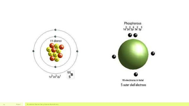 year 9 science atoms  u0026 ions