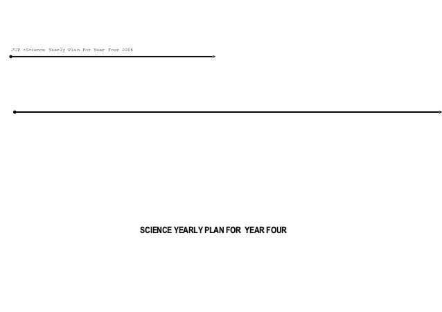 JUP :Science Yearly Plan For Year Four 2006                                              SCIENCE YEARLY PLAN FOR YEAR FOUR
