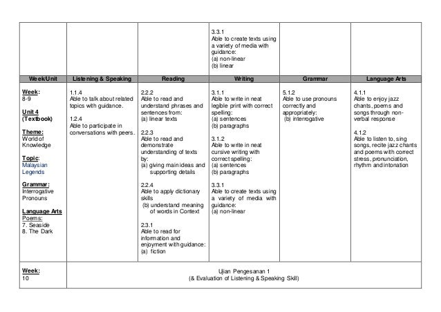 Yearly Lesson Plan Template Idealstalist