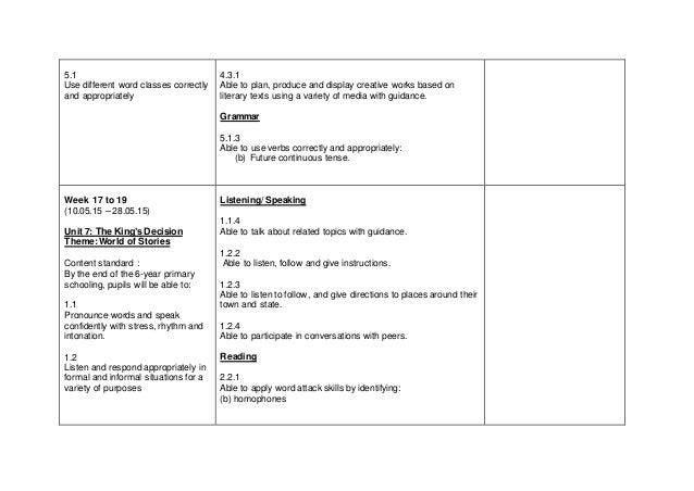 unit 13 3 5 respond to pupils Introduction to unit 3 in this unit you will look at different ways to represent data in tables, charts pupils to decide what is the most appropriate way to represent their data unit 3 data representation module 6: unit 3 data representation can be used 2, compare::) data) to.