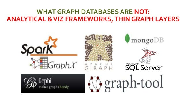 WHAT GRAPH DATABASES ARE NOT: ANALYTICAL &VIZ FRAMEWORKS,THIN GRAPH LAYERS