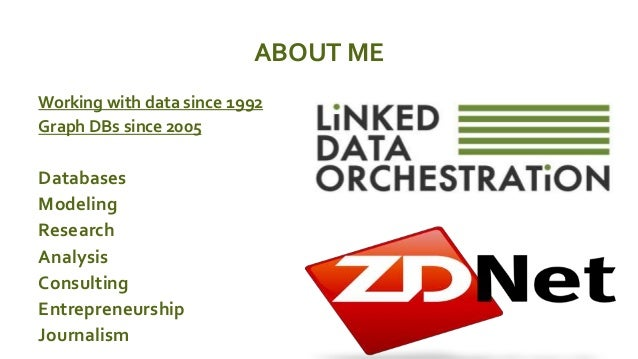 ABOUT ME  Working with data since 1992  Graph DBs since 2005  Databases  Modeling  Research  Analysis  Consulting ...