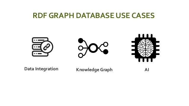 RDF GRAPH DATABASE USE CASES  Data Integration  Knowledge Graph  AI