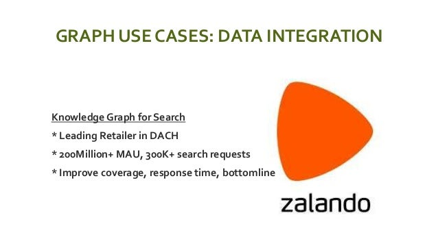 GRAPH USE CASES: DATA INTEGRATION  Knowledge Graph for Search  * Leading Retailer in DACH  * 200Million+ MAU, 300K+ sea...