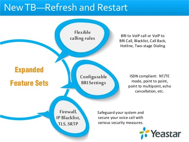 Yeastar TB BRI VoIP Gateways—Refresh and Restart