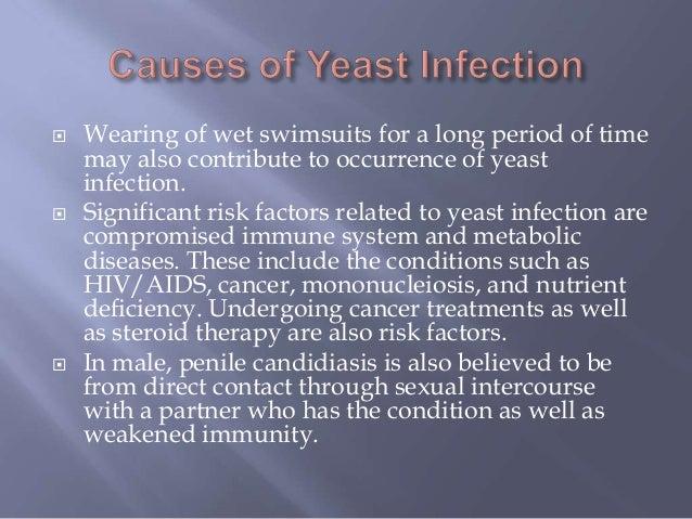 Yeast Infection Probiotic